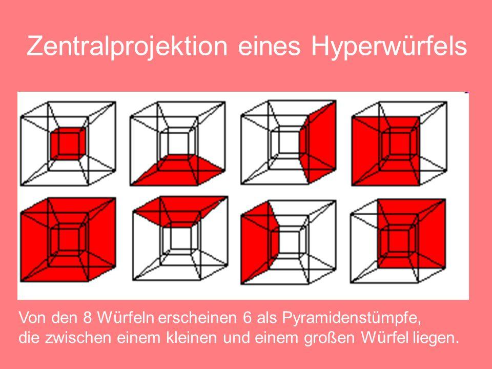 Zentralprojektion eines Hyperwürfels