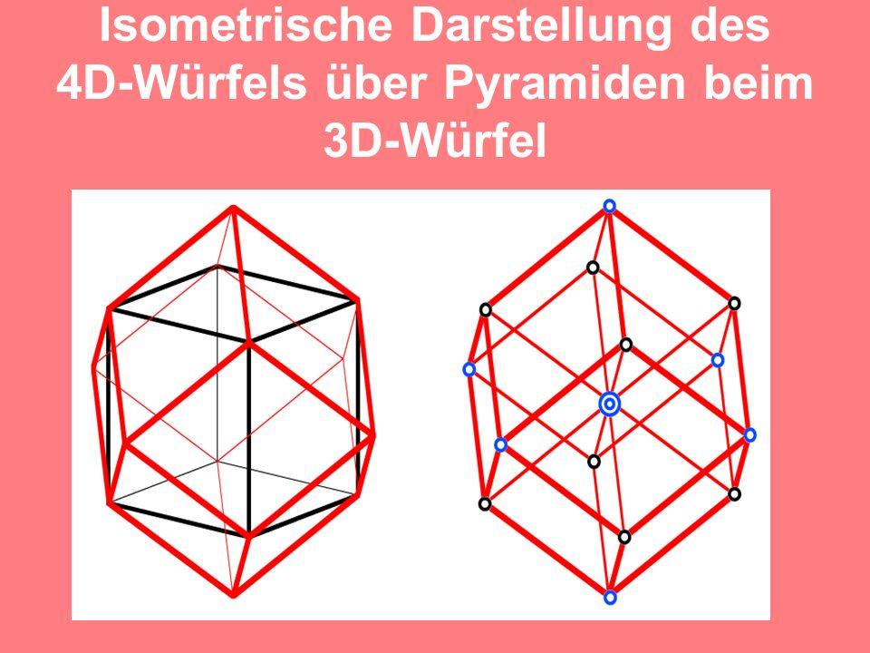 Isometrische Darstellung des 4D-Würfels über Pyramiden beim 3D-Würfel