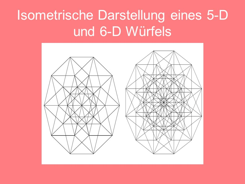Isometrische Darstellung eines 5-D und 6-D Würfels