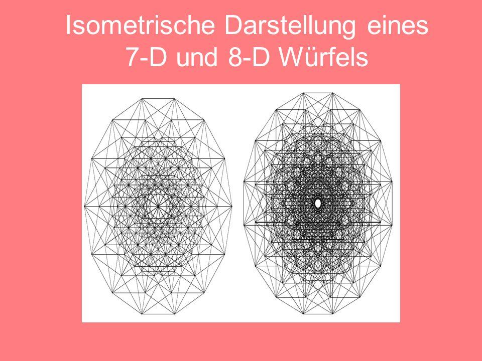 Isometrische Darstellung eines 7-D und 8-D Würfels