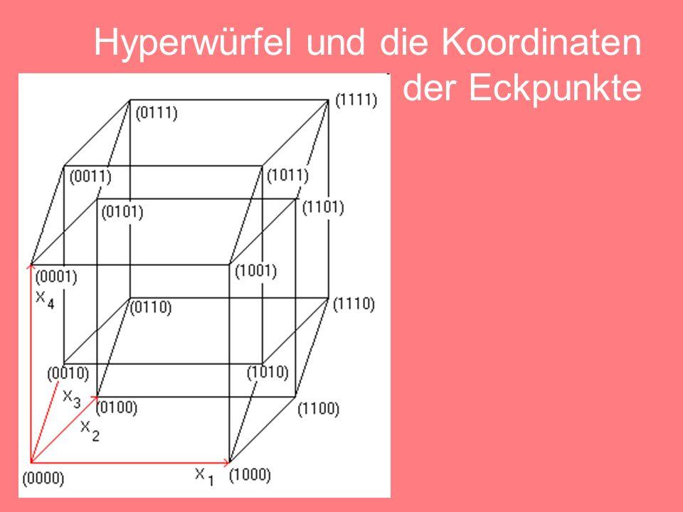 Hyperwürfel und die Koordinaten der Eckpunkte