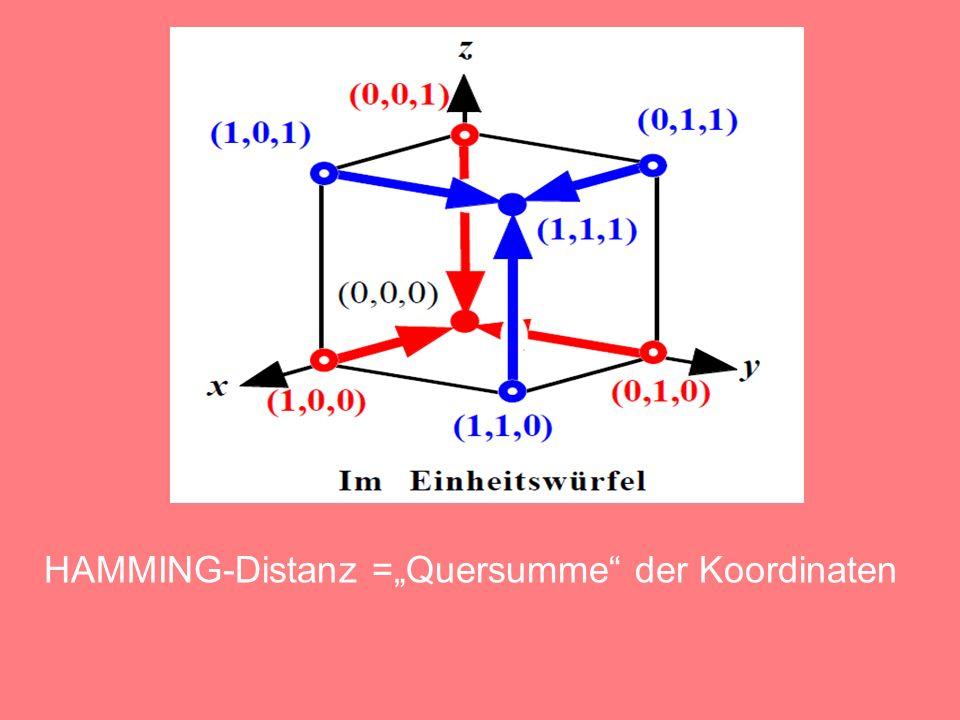 "HAMMING-Distanz =""Quersumme der Koordinaten"