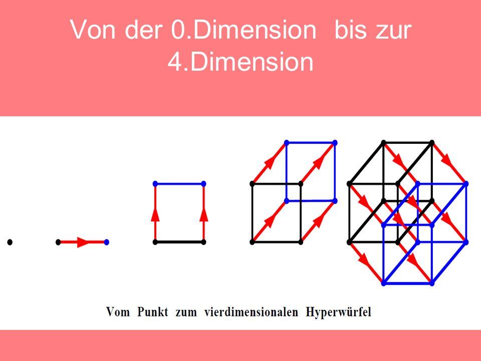 Von der 0.Dimension bis zur 4.Dimension