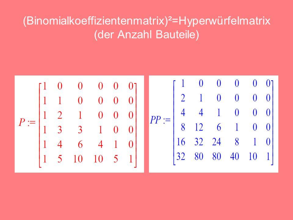 (Binomialkoeffizientenmatrix)²=Hyperwürfelmatrix (der Anzahl Bauteile)