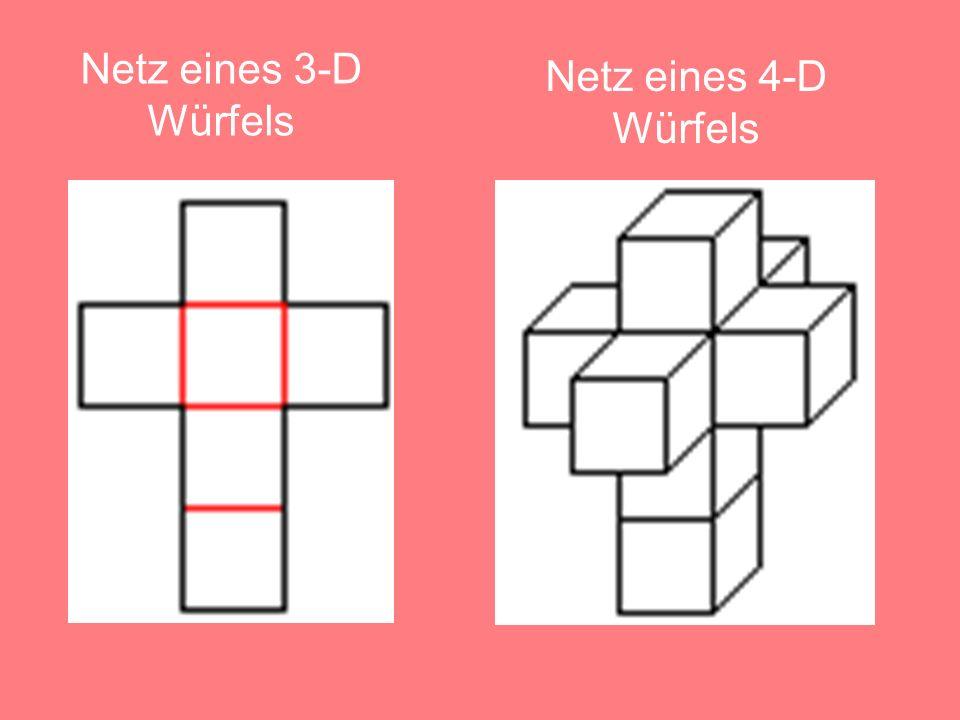 Netz eines 3-D Würfels Netz eines 4-D Würfels