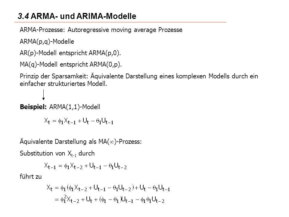3.4 ARMA- und ARIMA-Modelle