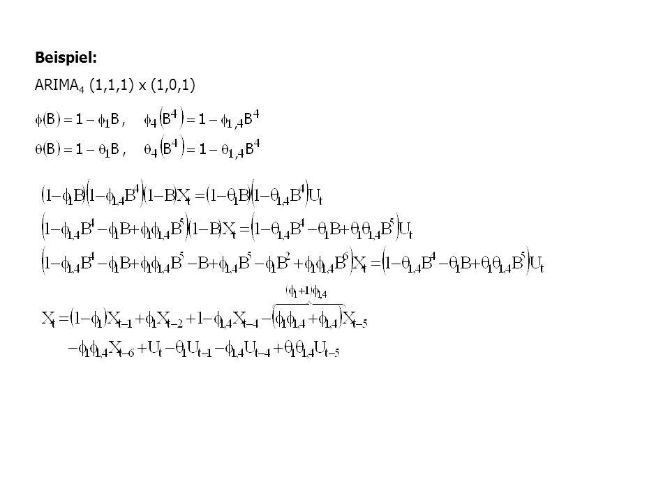 Beispiel: ARIMA4 (1,1,1) x (1,0,1)