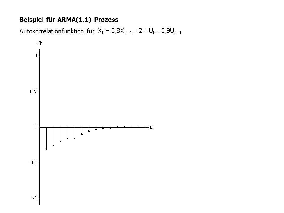 Beispiel für ARMA(1,1)-Prozess