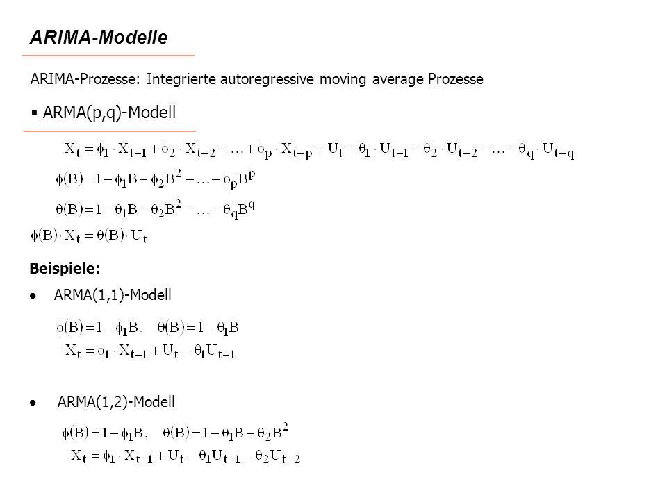 ARIMA-Modelle ARMA(p,q)-Modell