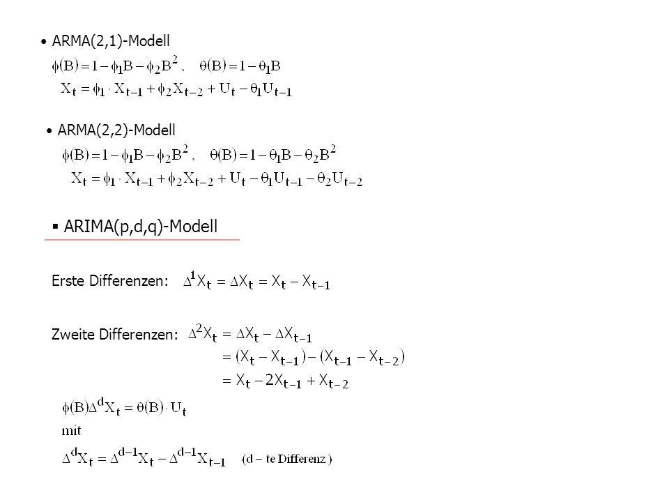 ARIMA(p,d,q)-Modell ARMA(2,1)-Modell ARMA(2,2)-Modell