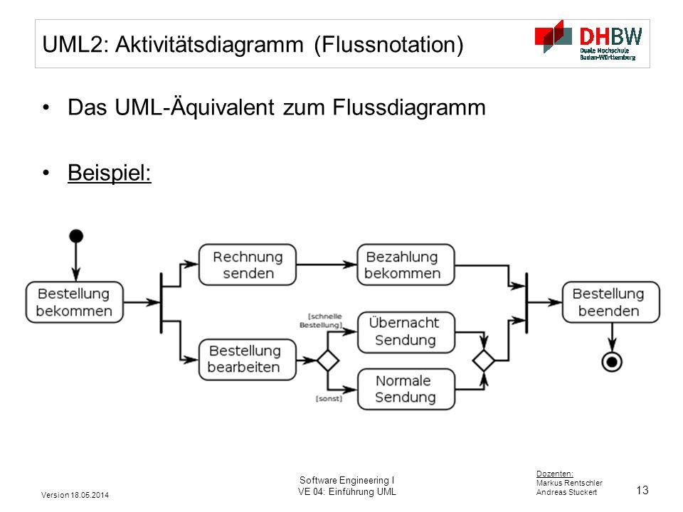 UML2: Aktivitätsdiagramm (Flussnotation)