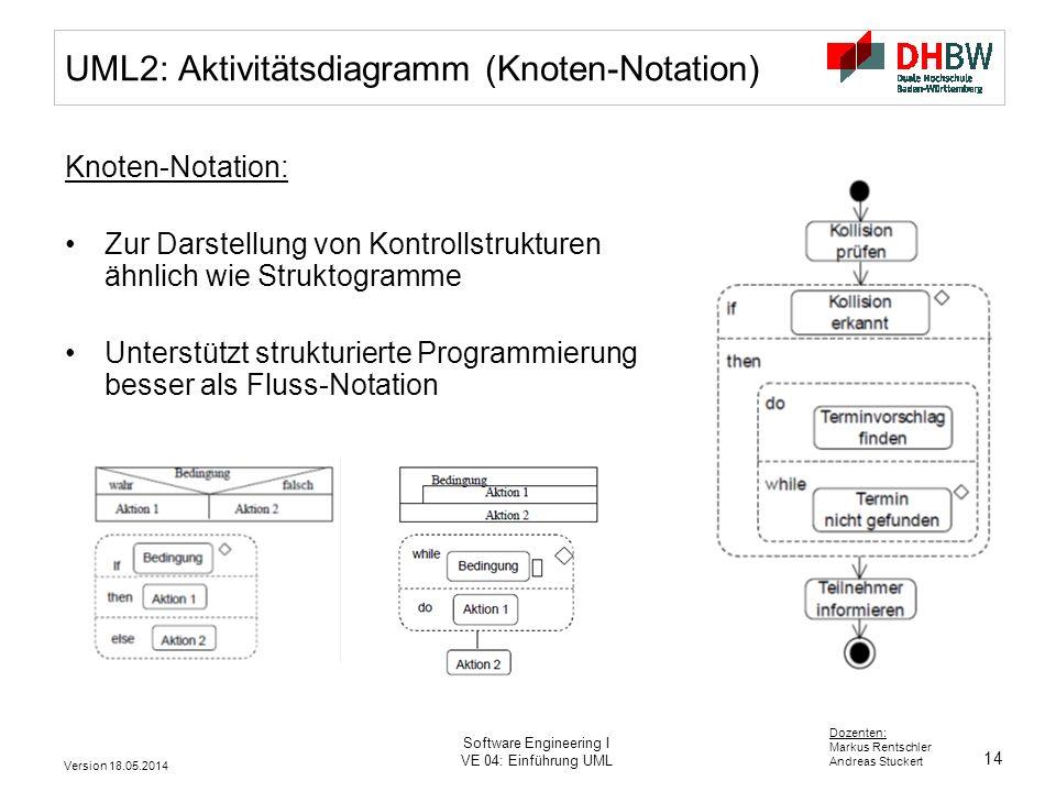 UML2: Aktivitätsdiagramm (Knoten-Notation)
