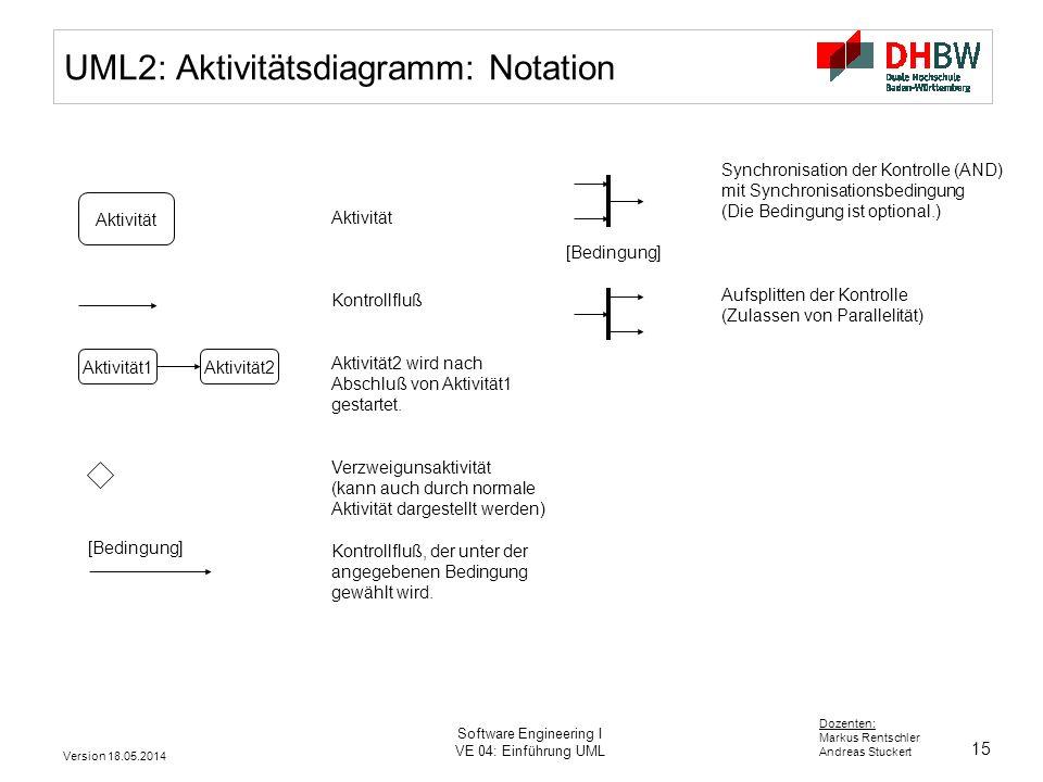 UML2: Aktivitätsdiagramm: Notation