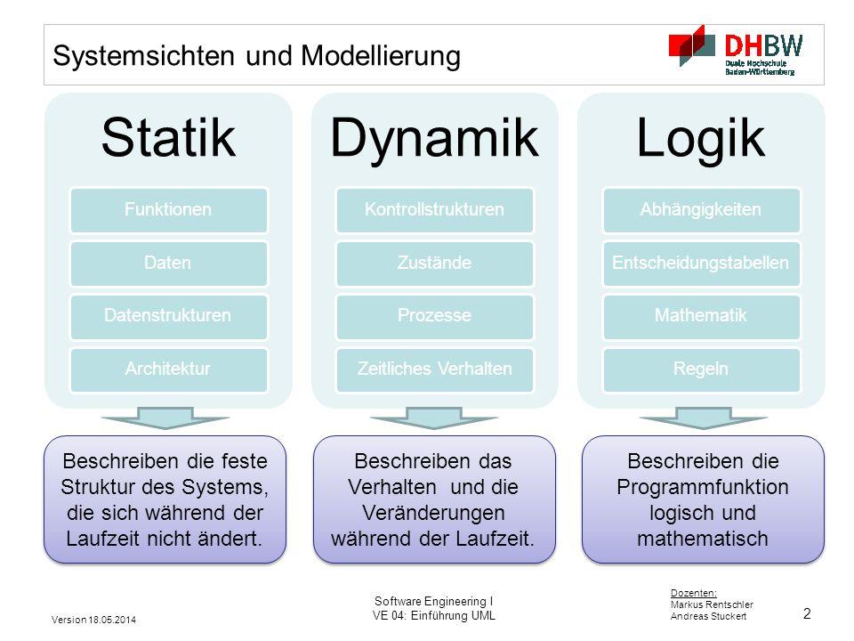 Systemsichten und Modellierung