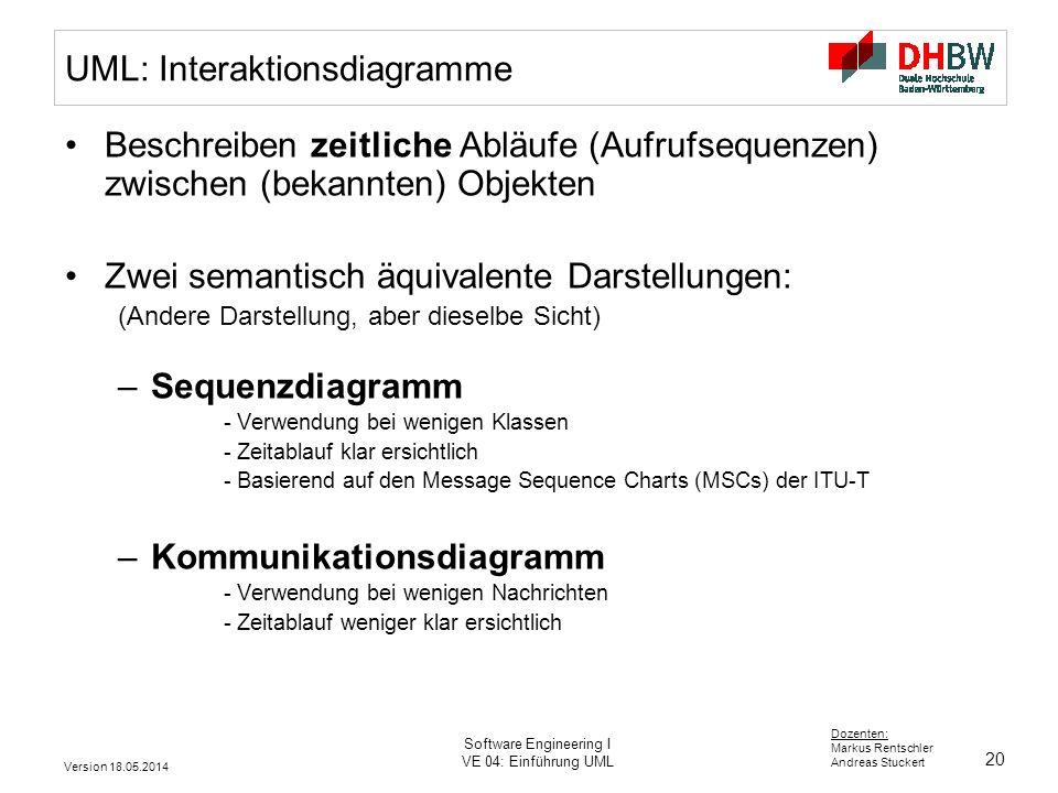 UML: Interaktionsdiagramme