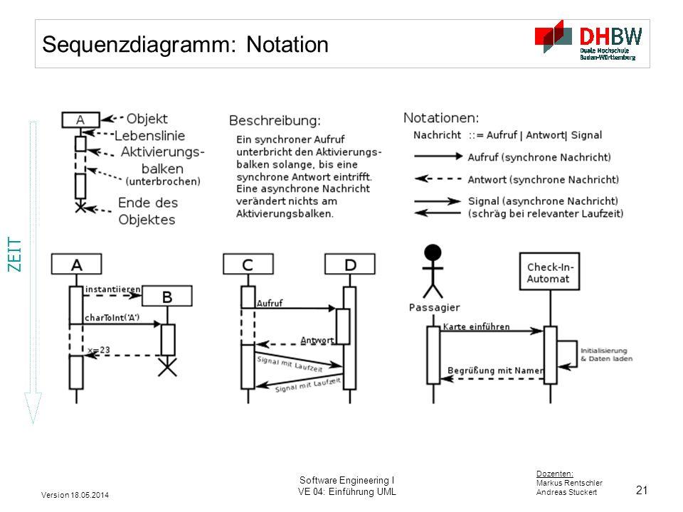 Sequenzdiagramm: Notation
