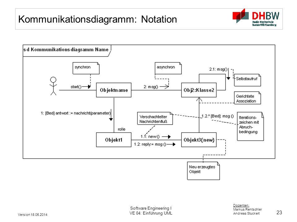 Kommunikationsdiagramm: Notation