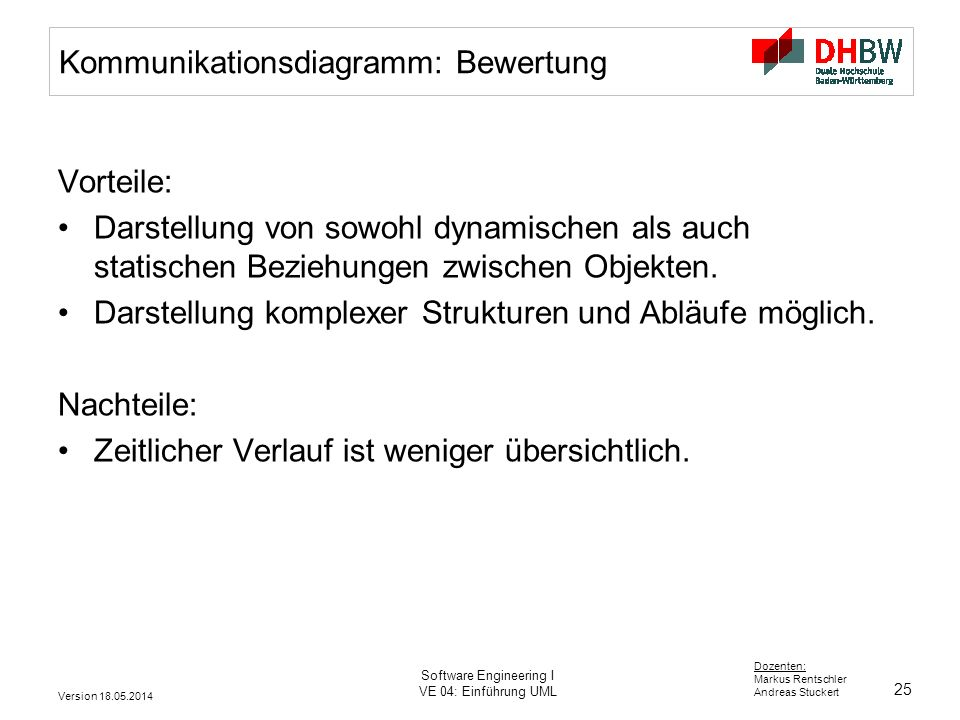 Kommunikationsdiagramm: Bewertung