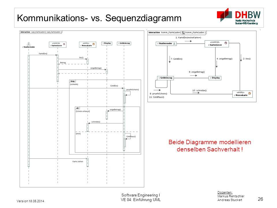 Kommunikations- vs. Sequenzdiagramm
