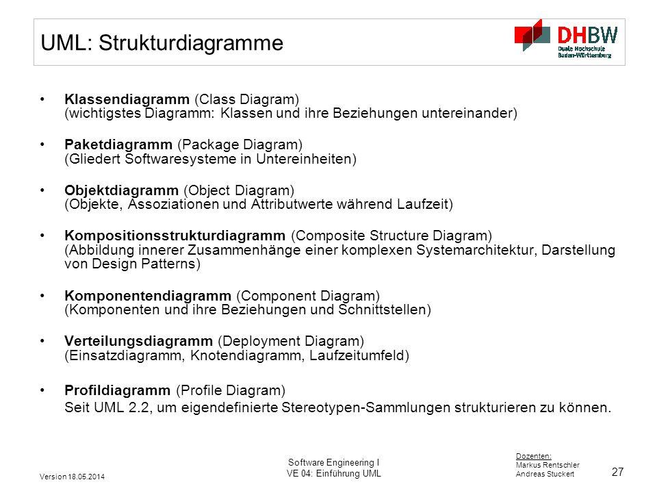 UML: Strukturdiagramme