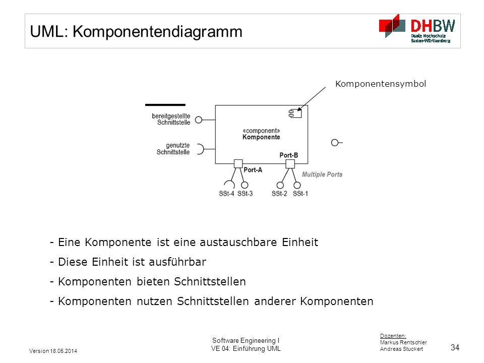 UML: Komponentendiagramm