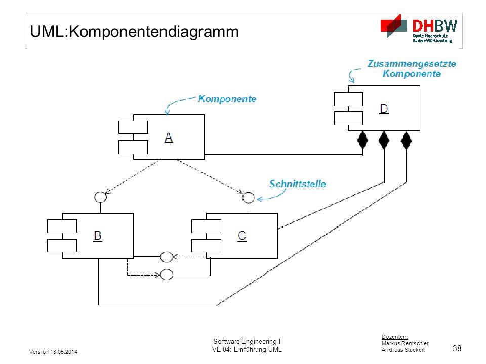 UML:Komponentendiagramm