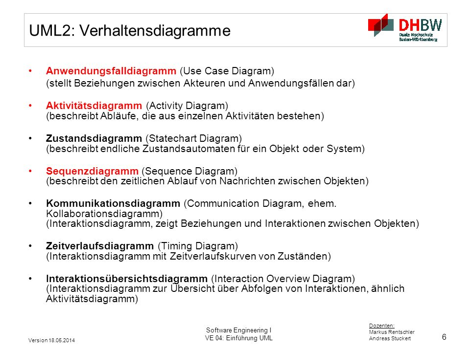 UML2: Verhaltensdiagramme