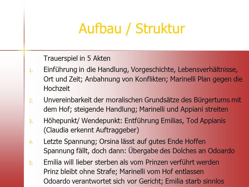 Aufbau / Struktur Trauerspiel in 5 Akten