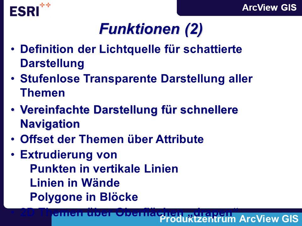 Funktionen (2) Definition der Lichtquelle für schattierte Darstellung