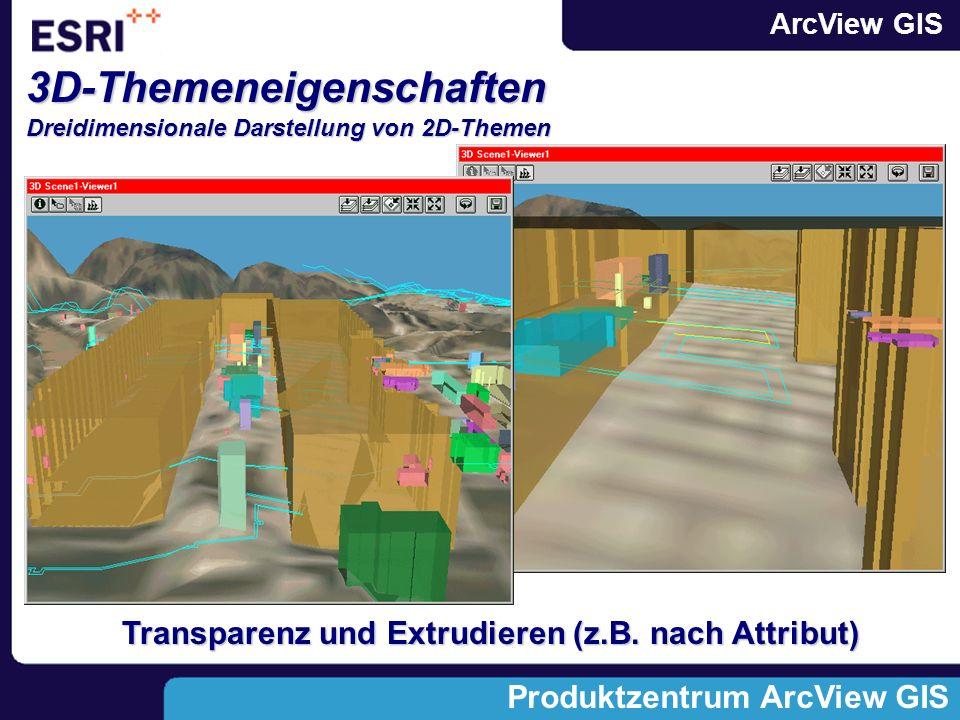 3D-Themeneigenschaften Dreidimensionale Darstellung von 2D-Themen
