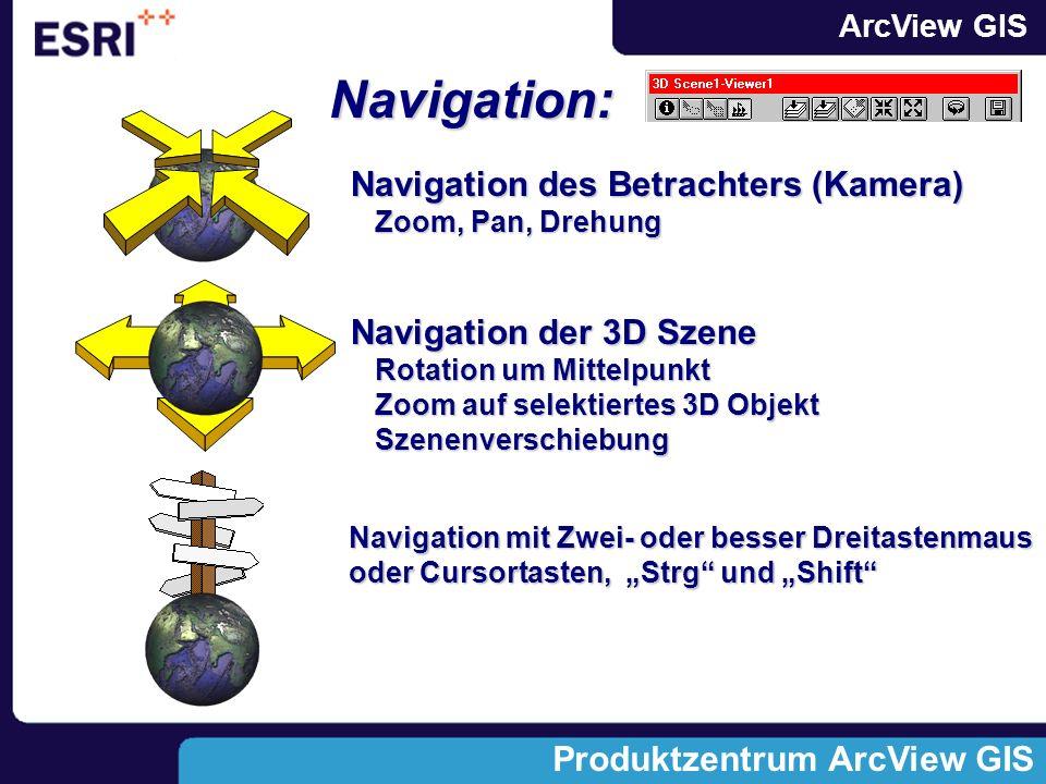 Navigation: Navigation des Betrachters (Kamera) Zoom, Pan, Drehung