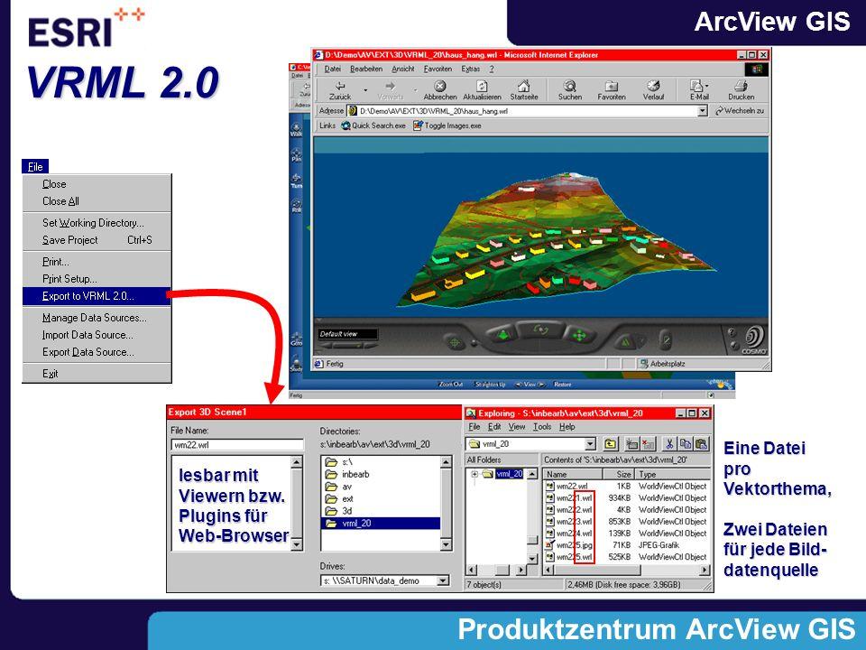 VRML 2.0 Eine Datei pro Vektorthema, lesbar mit Viewern bzw.