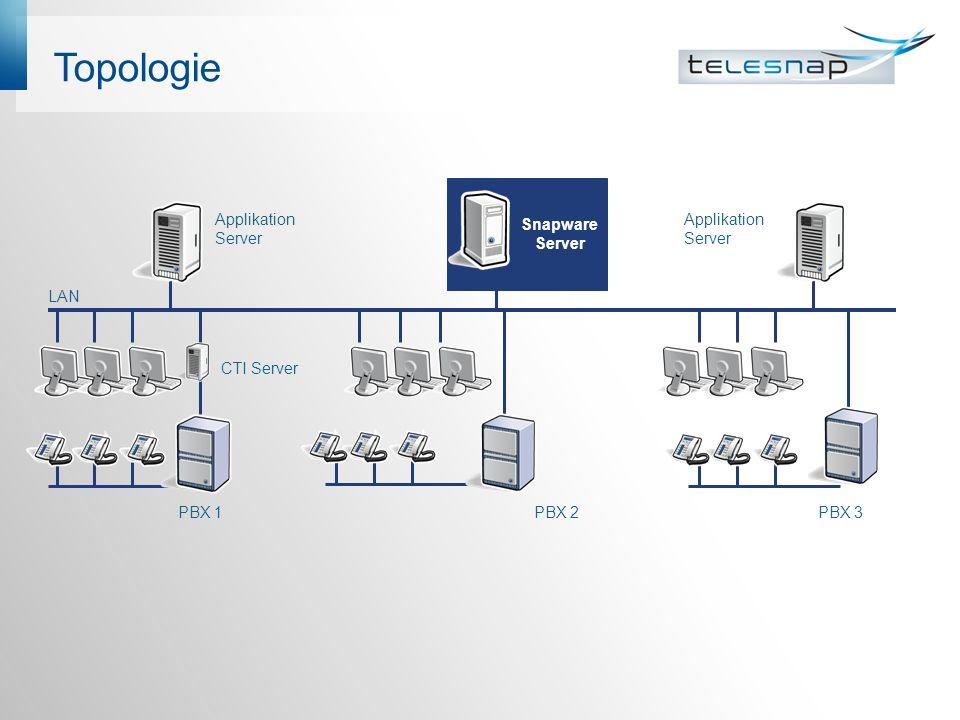 Topologie PBX 1 PBX 2 PBX 3 CTI Server Snapware Server LAN