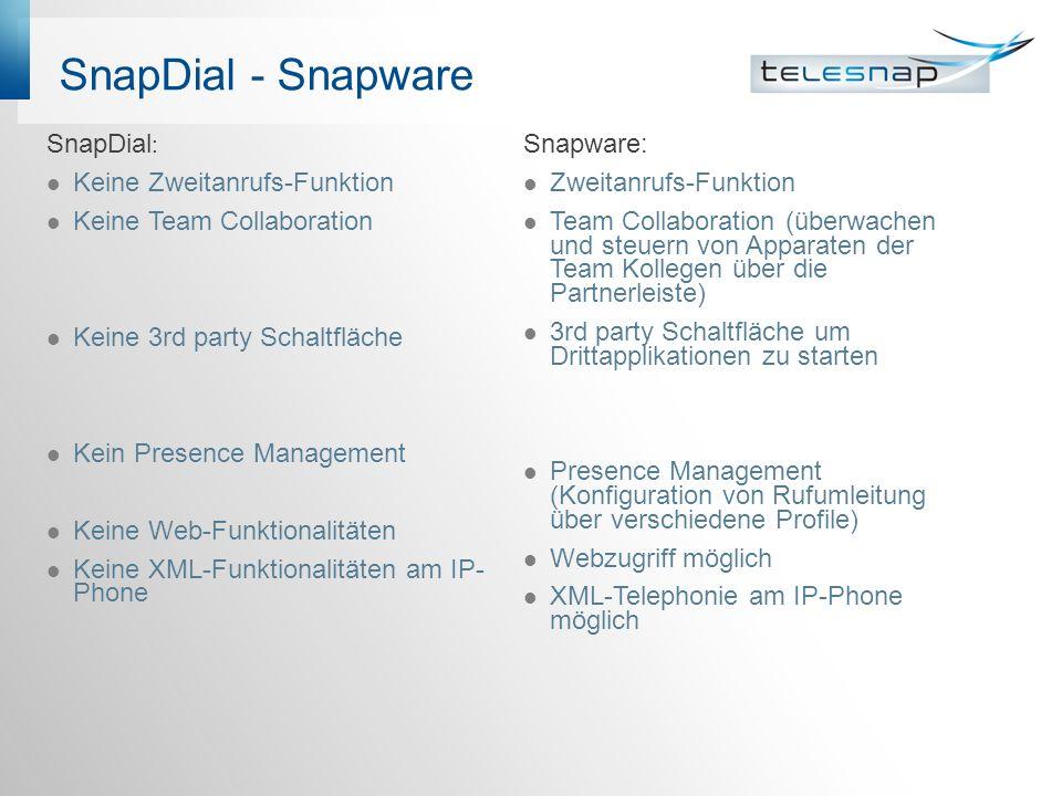 SnapDial - Snapware SnapDial: Keine Zweitanrufs-Funktion