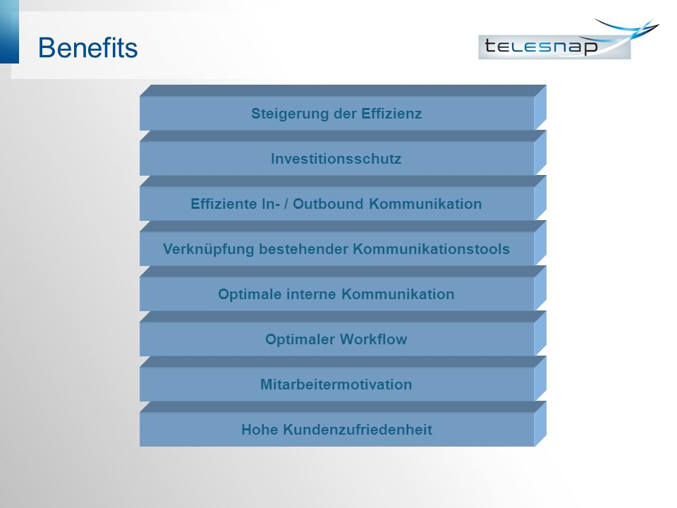 Benefits Steigerung der Effizienz Investitionsschutz