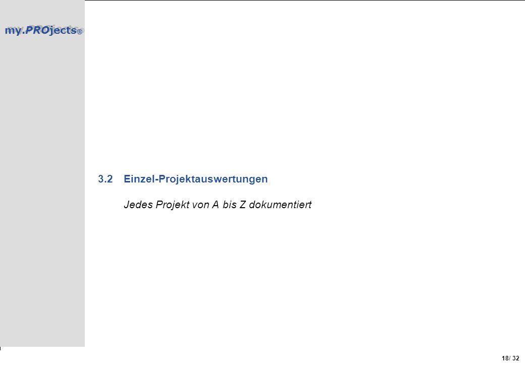 3.2 Einzel-Projektauswertungen Jedes Projekt von A bis Z dokumentiert