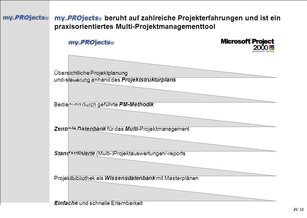 my.PROjects® my.PROjects® beruht auf zahlreiche Projekterfahrungen und ist ein praxisorientiertes Multi-Projektmanagementtool.