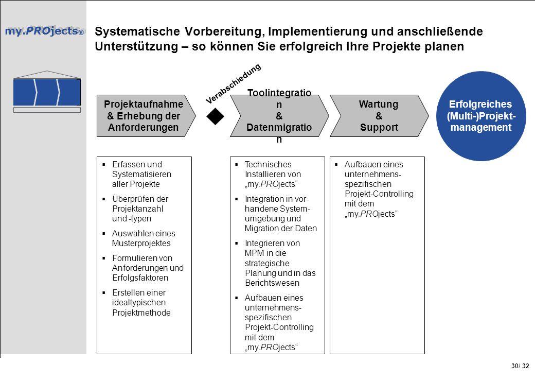 Erfolgreiches (Multi-)Projekt- management & Erhebung der Anforderungen