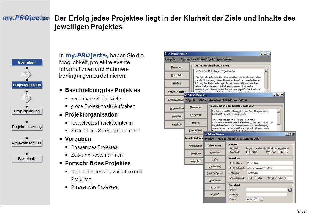 Der Erfolg jedes Projektes liegt in der Klarheit der Ziele und Inhalte des jeweiligen Projektes