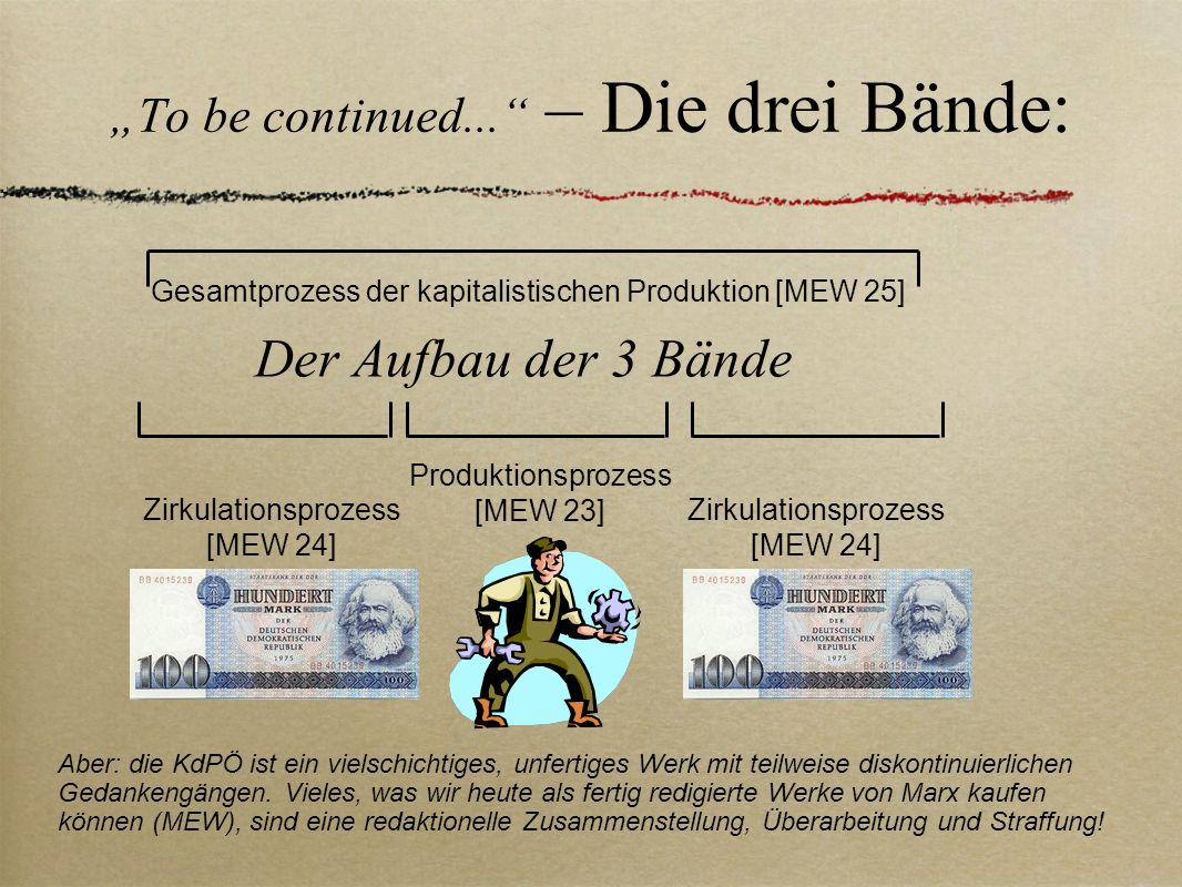 """To be continued... – Die drei Bände:"