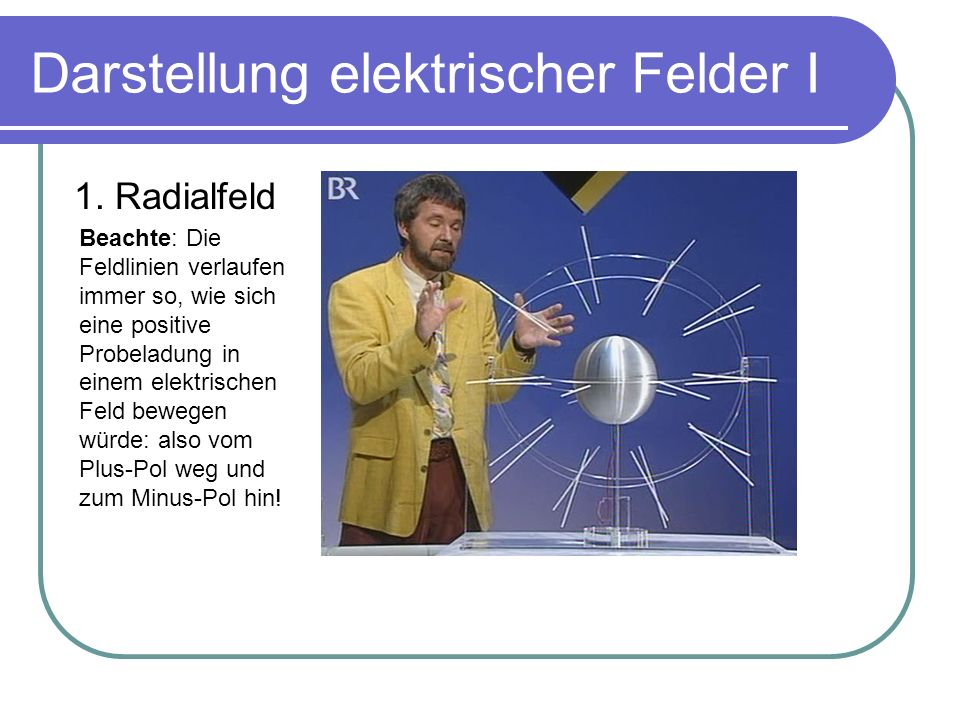 Darstellung elektrischer Felder I