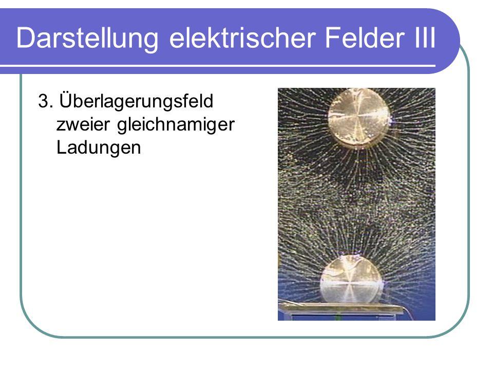 Darstellung elektrischer Felder III