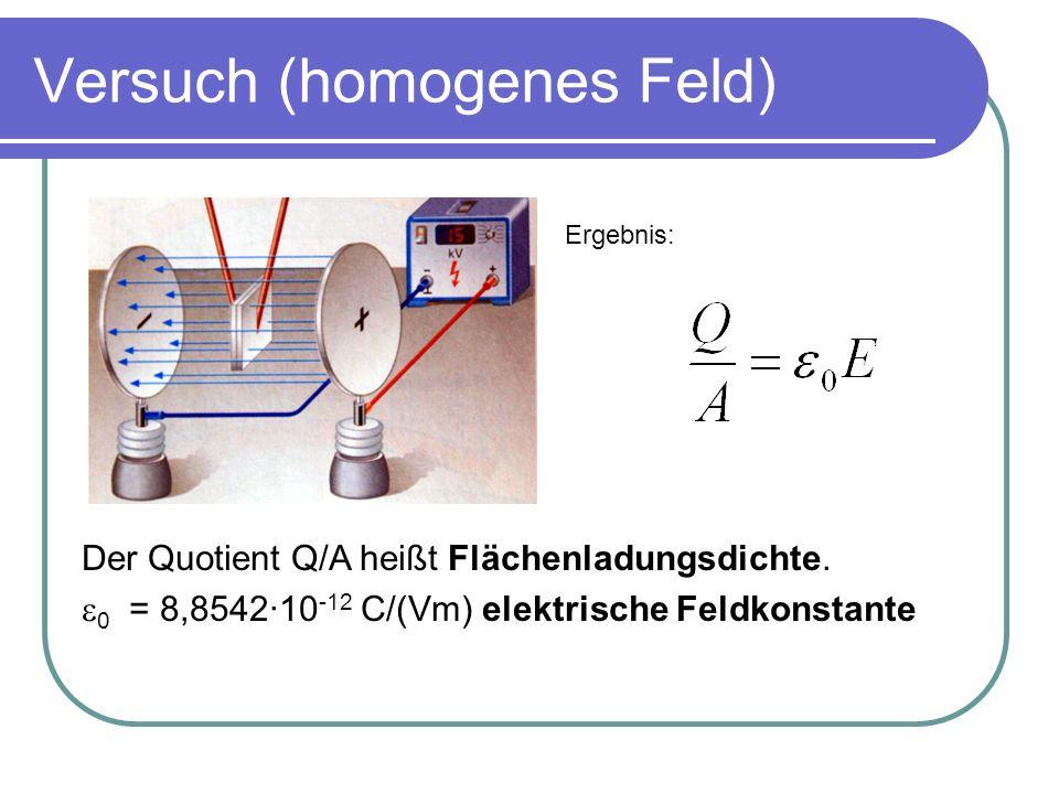 Versuch (homogenes Feld)