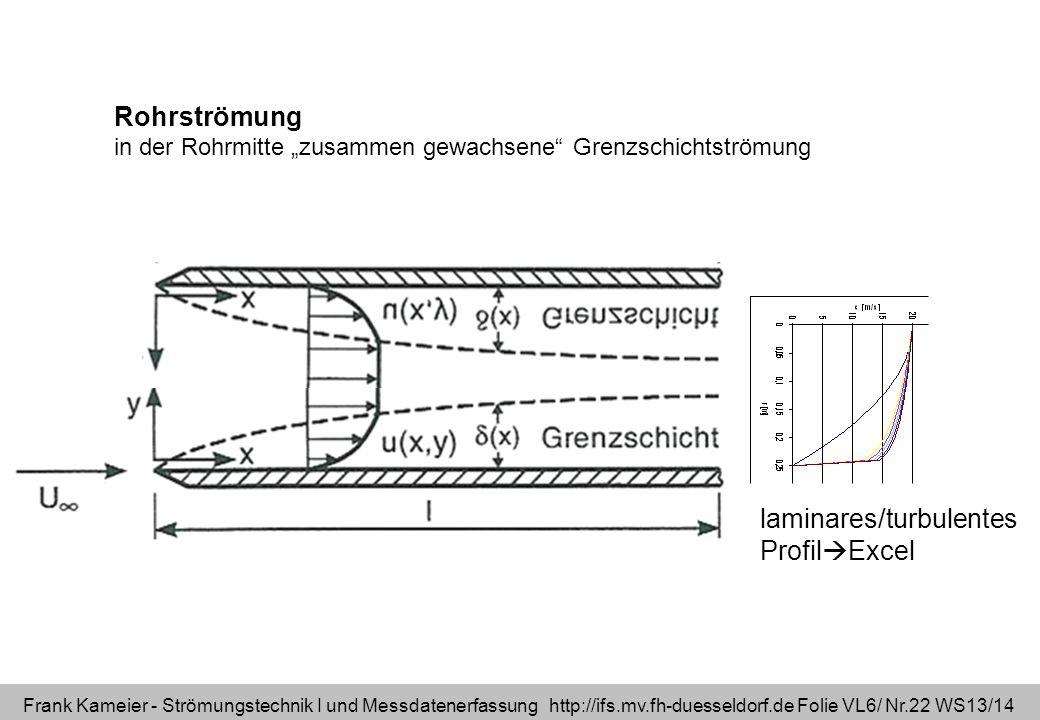 laminares/turbulentes ProfilExcel