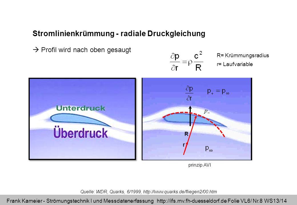 Quelle: WDR, Quarks, 6/1999, http://www.quarks.de/fliegen2/00.htm