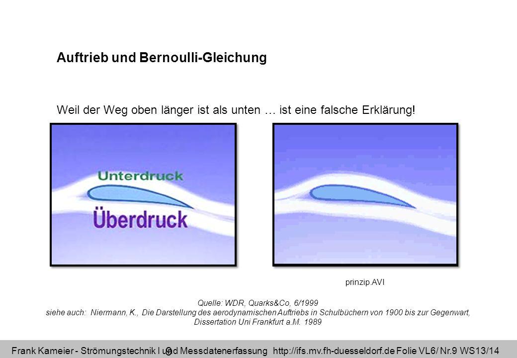 Quelle: WDR, Quarks&Co, 6/1999