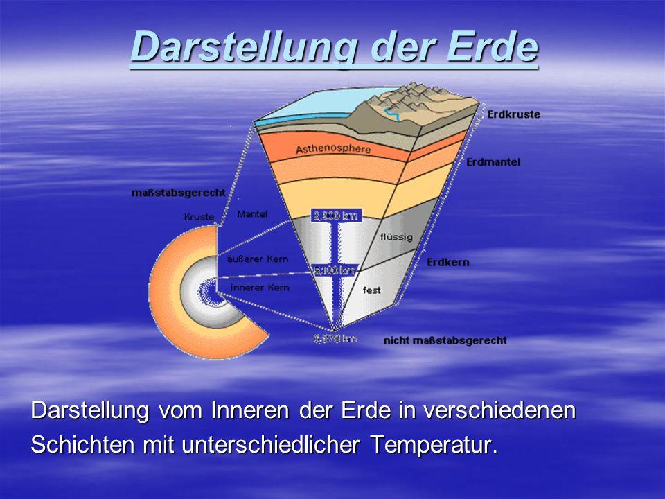 Darstellung der Erde Darstellung vom Inneren der Erde in verschiedenen