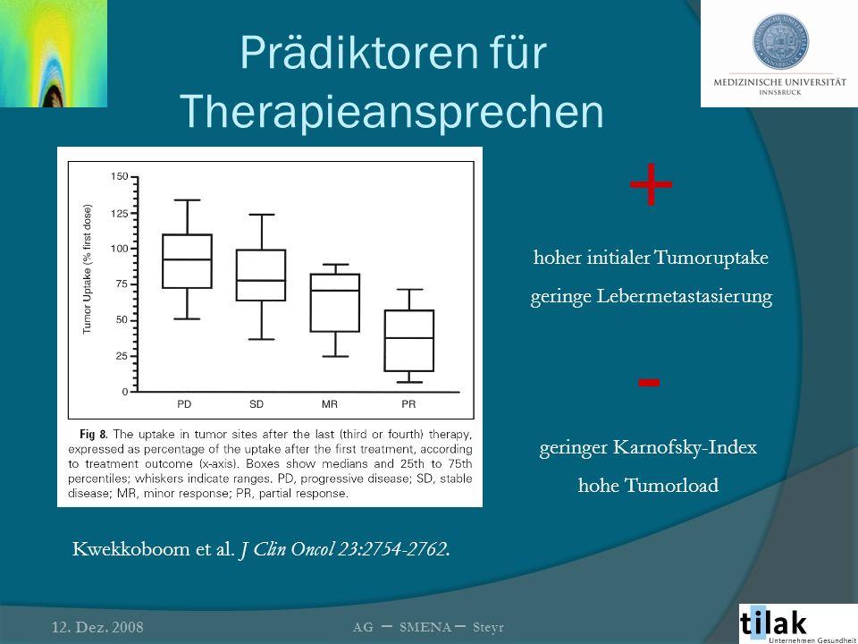 Prädiktoren für Therapieansprechen