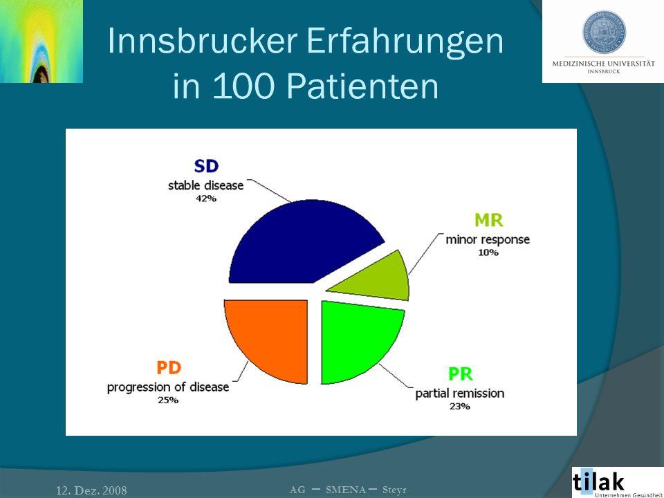 Innsbrucker Erfahrungen in 100 Patienten