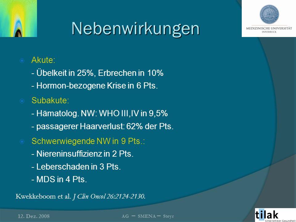 Nebenwirkungen Akute: - Übelkeit in 25%, Erbrechen in 10% - Hormon-bezogene Krise in 6 Pts.